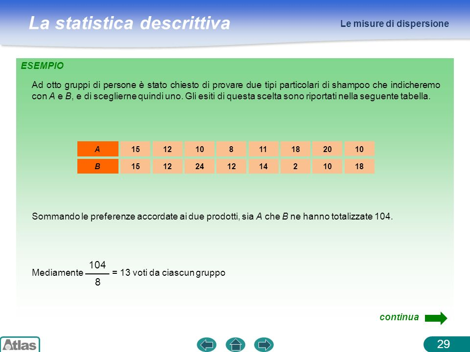La statistica descrittiva Le misure di dispersione 29 ESEMPIO Ad otto gruppi di persone è stato chiesto di provare due tipi particolari di shampoo che