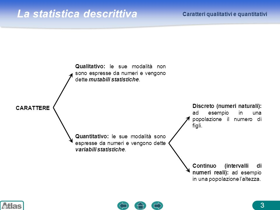 La statistica descrittiva Caratteri qualitativi e quantitativi 3 CARATTERE Qualitativo: le sue modalità non sono espresse da numeri e vengono dette mu