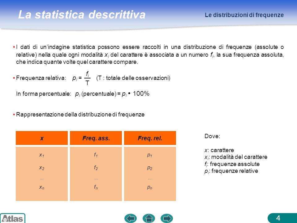 La statistica descrittiva Le distribuzioni di frequenze 4 I dati di unindagine statistica possono essere raccolti in una distribuzione di frequenze (a