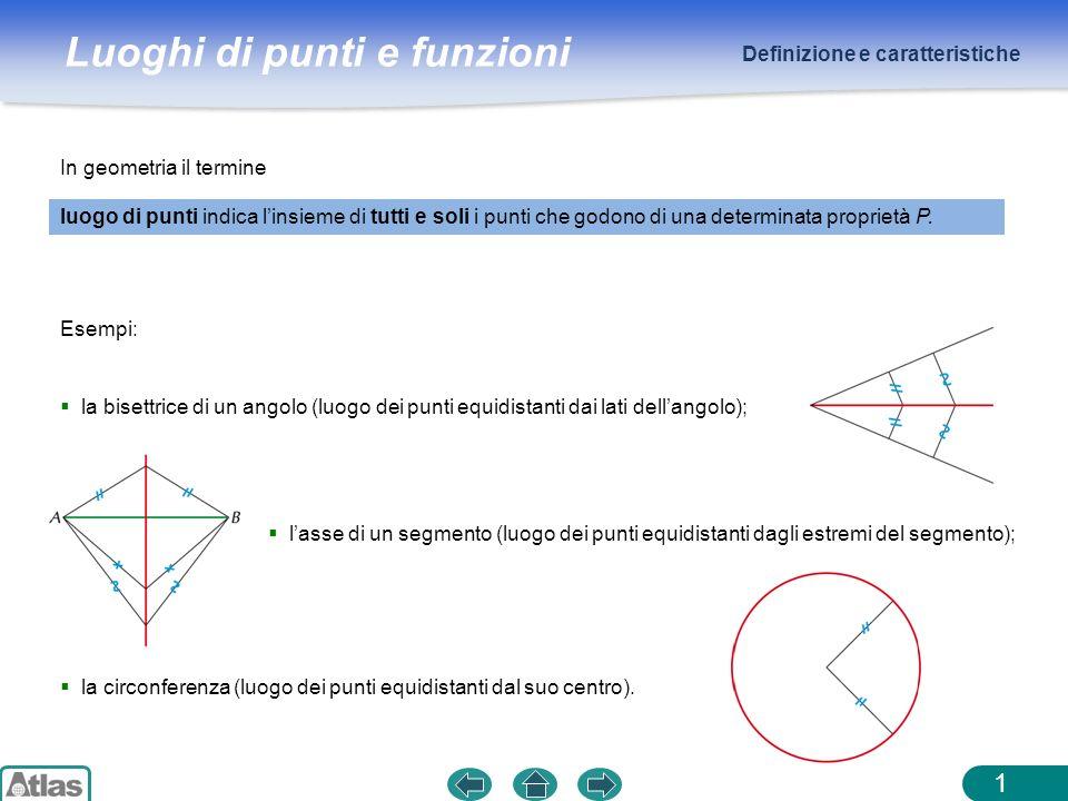 Luoghi di punti e funzioni Definizione e caratteristiche 1 In geometria il termine Esempi: luogo di punti indica linsieme di tutti e soli i punti che