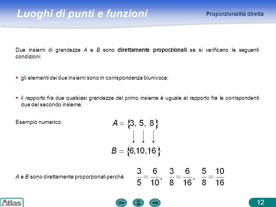 Luoghi di punti e funzioni Proporzionalità diretta 12 Due insiemi di grandezze A e B sono direttamente proporzionali se si verificano le seguenti cond