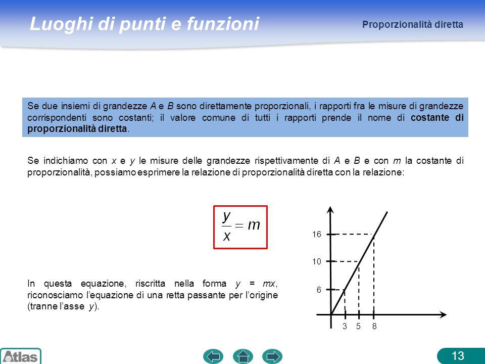 Luoghi di punti e funzioni Proporzionalità diretta 13 Se due insiemi di grandezze A e B sono direttamente proporzionali, i rapporti fra le misure di g
