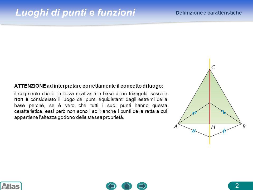 Luoghi di punti e funzioni Definizione e caratteristiche 2 ATTENZIONE ad interpretare correttamente il concetto di luogo: il segmento che è laltezza r