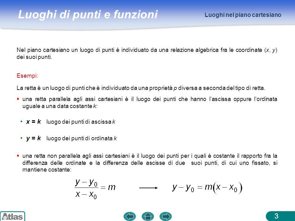 Luoghi di punti e funzioni Luoghi nel piano cartesiano 3 Nel piano cartesiano un luogo di punti è individuato da una relazione algebrica fra le coordi