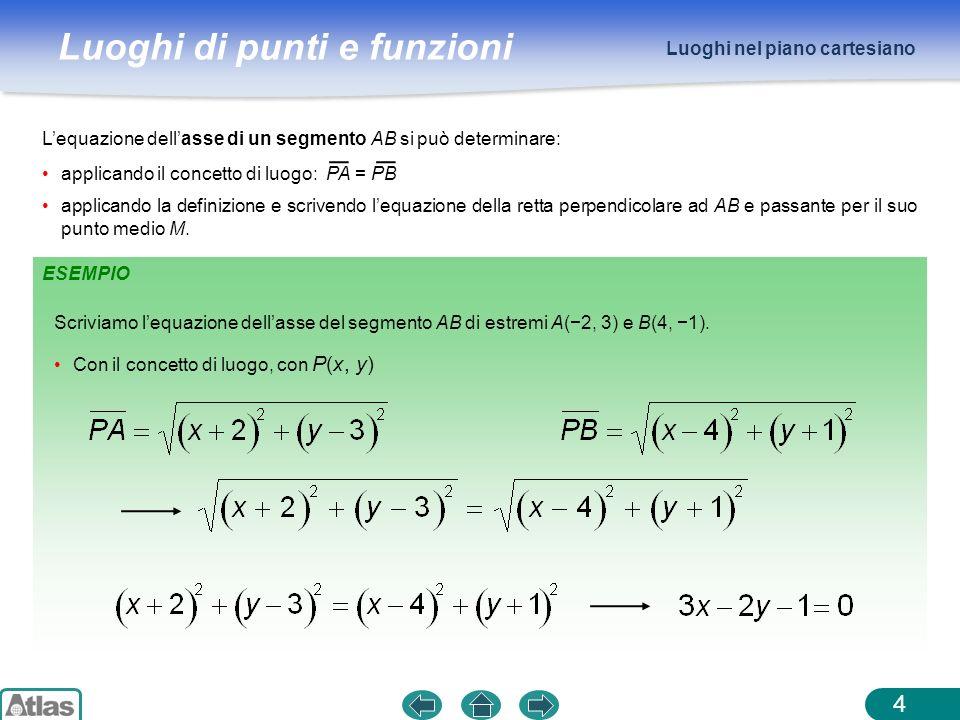 Luoghi di punti e funzioni Luoghi nel piano cartesiano 4 Lequazione dellasse di un segmento AB si può determinare: ESEMPIO Scriviamo lequazione dellas