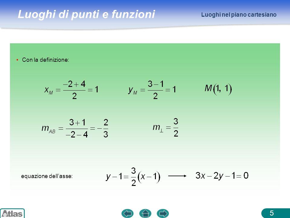 Luoghi di punti e funzioni Luoghi nel piano cartesiano 5 Con la definizione: equazione dellasse: