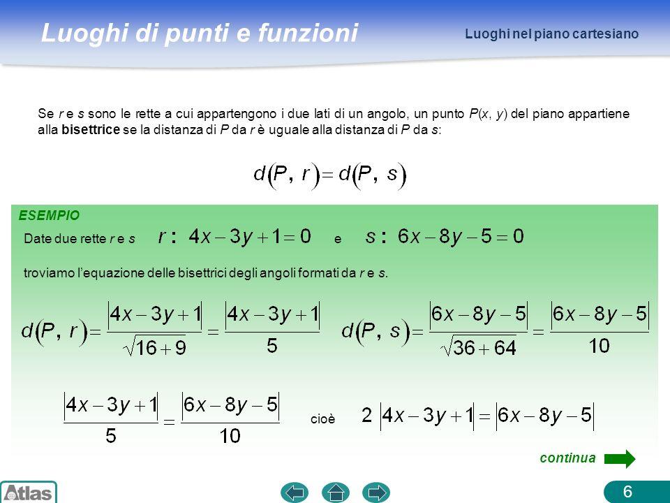 Luoghi di punti e funzioni ESEMPIO Luoghi nel piano cartesiano 6 Se r e s sono le rette a cui appartengono i due lati di un angolo, un punto P(x, y) d