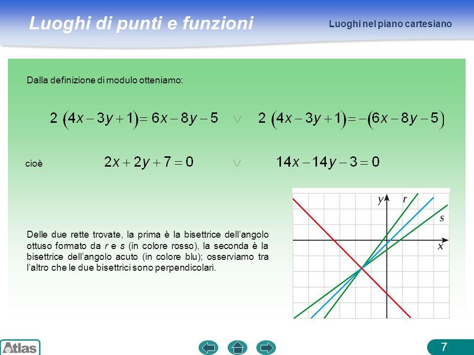 Luoghi di punti e funzioni Luoghi nel piano cartesiano 7 Dalla definizione di modulo otteniamo: cioè Delle due rette trovate, la prima è la bisettrice