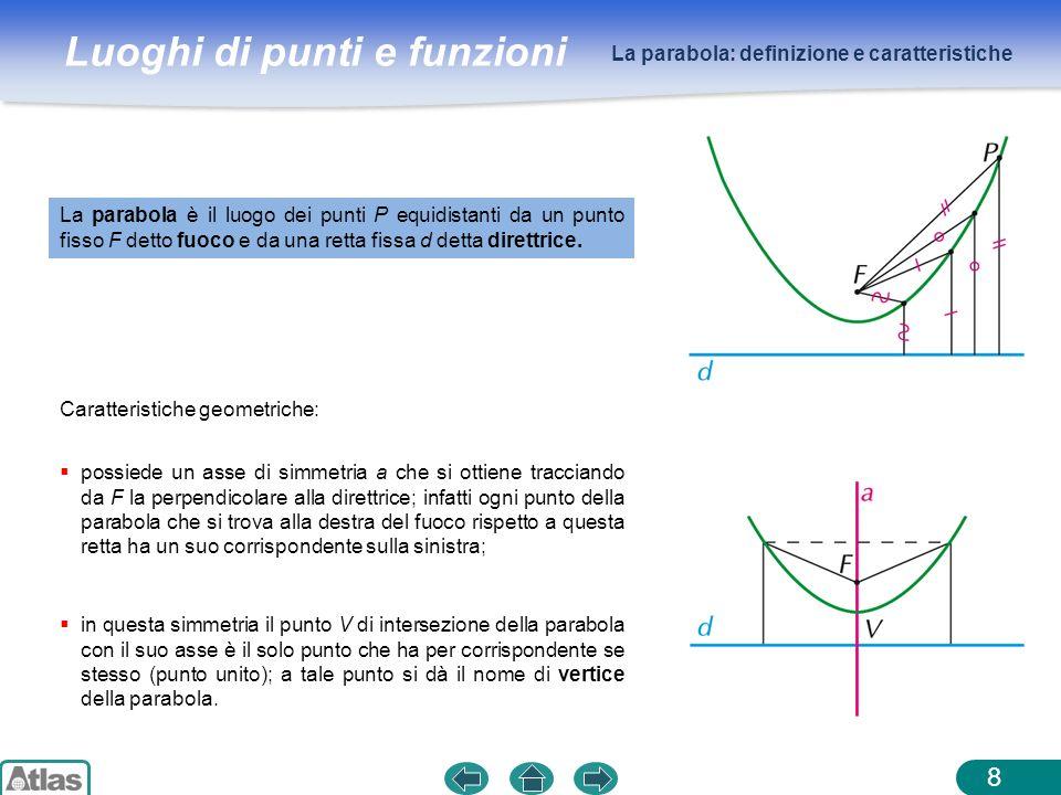 Luoghi di punti e funzioni La parabola: definizione e caratteristiche 8 La parabola è il luogo dei punti P equidistanti da un punto fisso F detto fuoc
