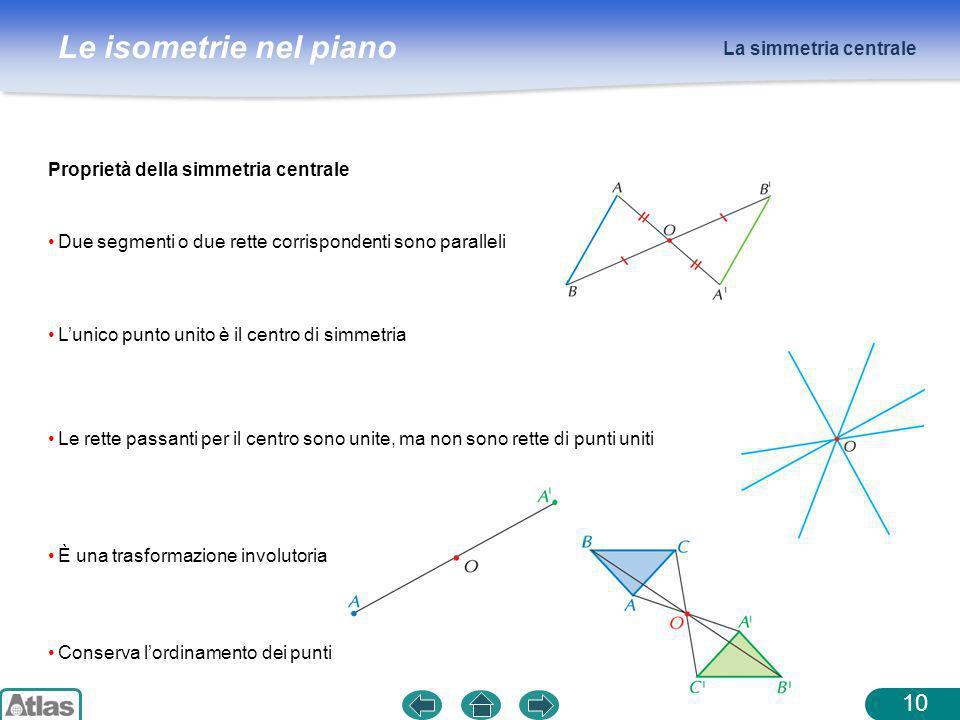 Le isometrie nel piano La simmetria centrale 10 Due segmenti o due rette corrispondenti sono paralleli Lunico punto unito è il centro di simmetria Pro