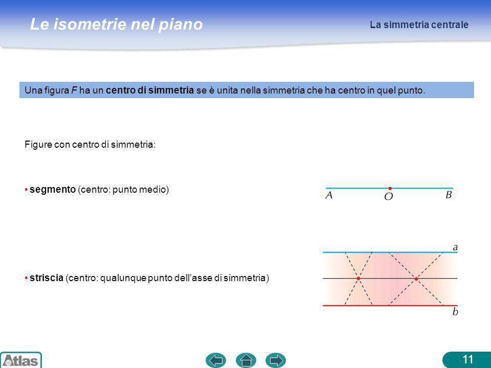 Le isometrie nel piano La simmetria centrale 11 Una figura F ha un centro di simmetria se è unita nella simmetria che ha centro in quel punto. Figure