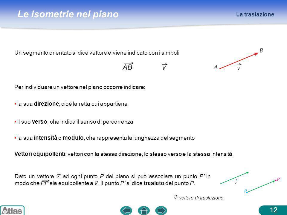 Le isometrie nel piano La traslazione 12 Per individuare un vettore nel piano occorre indicare: la sua direzione, cioè la retta cui appartiene il suo