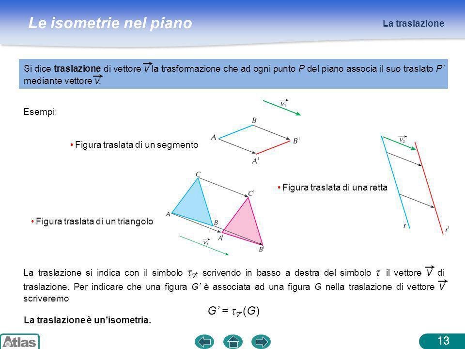 Le isometrie nel piano La traslazione 13 Esempi: Figura traslata di un segmento Figura traslata di un triangolo La traslazione si indica con il simbol