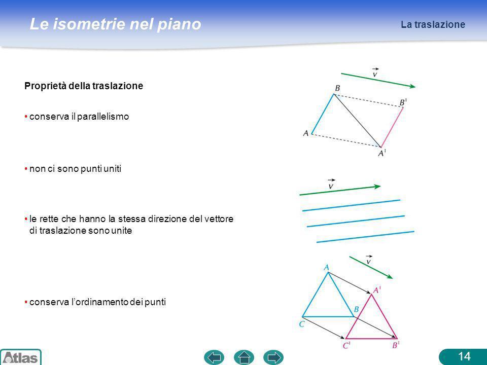 Le isometrie nel piano La traslazione 14 Proprietà della traslazione conserva il parallelismo non ci sono punti uniti le rette che hanno la stessa dir