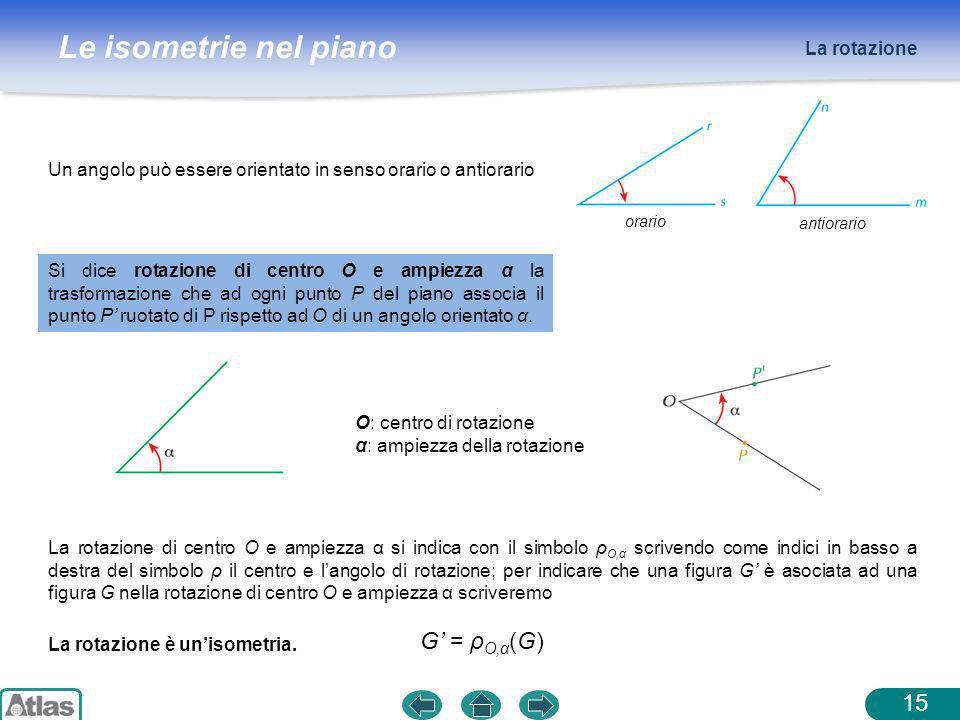Le isometrie nel piano La rotazione 15 Un angolo può essere orientato in senso orario o antiorario Si dice rotazione di centro O e ampiezza α la trasf