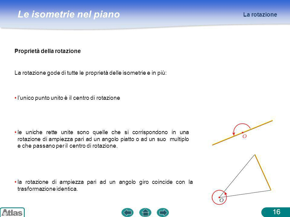 Le isometrie nel piano La rotazione 16 La rotazione gode di tutte le proprietà delle isometrie e in più: lunico punto unito è il centro di rotazione P