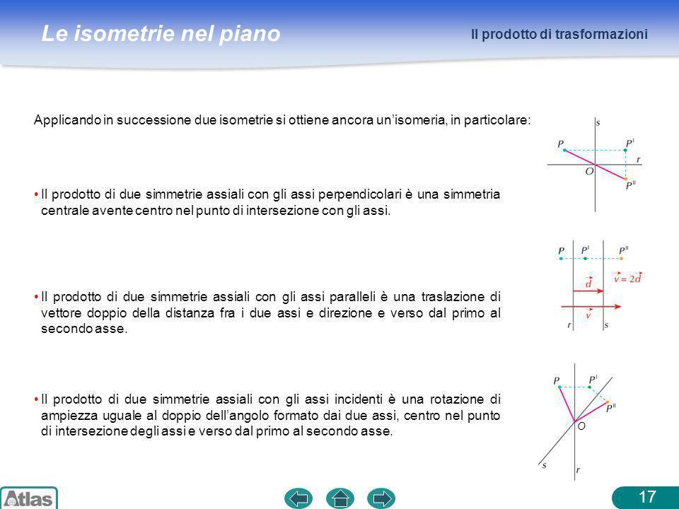 Le isometrie nel piano Il prodotto di trasformazioni 17 Applicando in successione due isometrie si ottiene ancora unisomeria, in particolare: Il prodo
