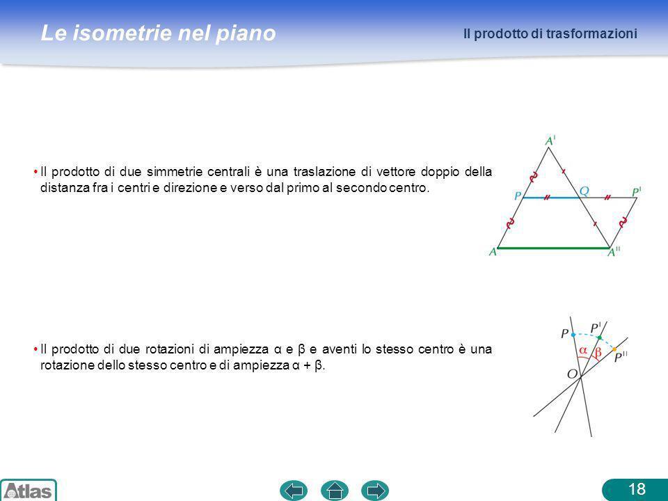 Le isometrie nel piano Il prodotto di trasformazioni 18 Il prodotto di due simmetrie centrali è una traslazione di vettore doppio della distanza fra i