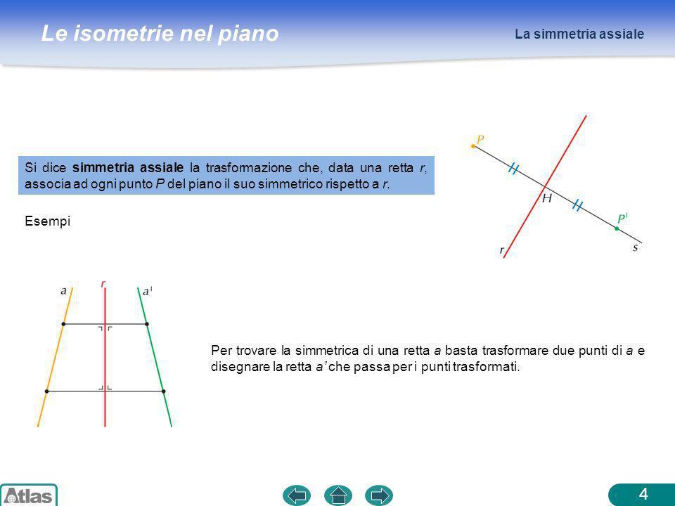 Le isometrie nel piano La simmetria assiale 4 Si dice simmetria assiale la trasformazione che, data una retta r, associa ad ogni punto P del piano il
