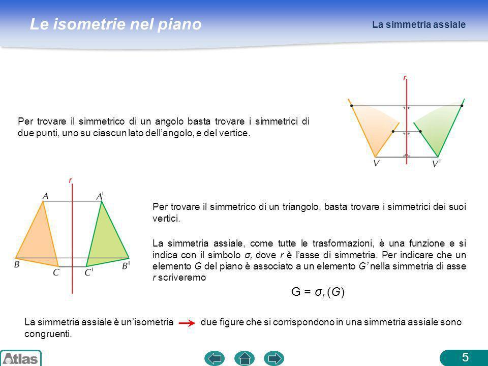 Le isometrie nel piano La simmetria assiale 5 Per trovare il simmetrico di un angolo basta trovare i simmetrici di due punti, uno su ciascun lato dell