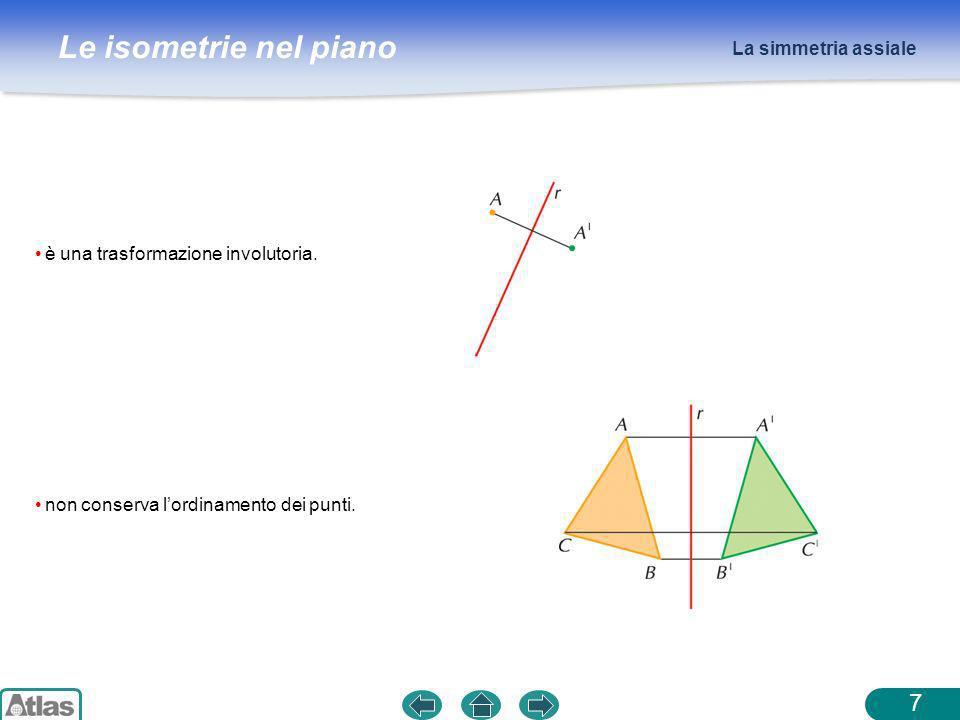 Le isometrie nel piano La simmetria assiale 7 è una trasformazione involutoria. non conserva lordinamento dei punti.