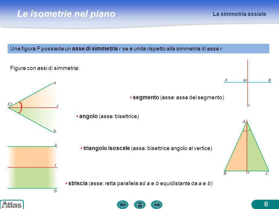 Le isometrie nel piano La simmetria assiale 8 angolo (asse: bisettrice) Una figura F possiede un asse di simmetria r se è unita rispetto alla simmetri