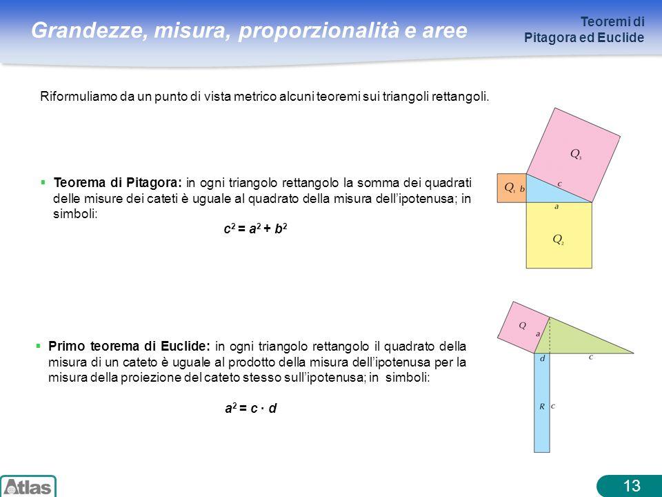Grandezze, misura, proporzionalità e aree 13 Riformuliamo da un punto di vista metrico alcuni teoremi sui triangoli rettangoli. Teorema di Pitagora: i