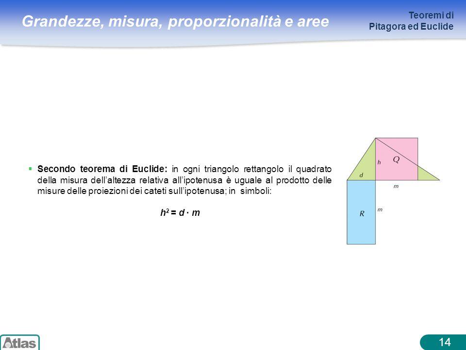 Grandezze, misura, proporzionalità e aree 14 Secondo teorema di Euclide: in ogni triangolo rettangolo il quadrato della misura dellaltezza relativa al
