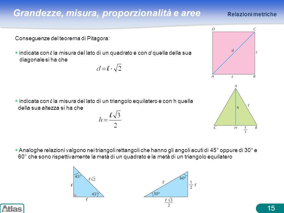 Grandezze, misura, proporzionalità e aree 15 Conseguenze del teorema di Pitagora: indicata con l la misura del lato di un quadrato e con d quella dell