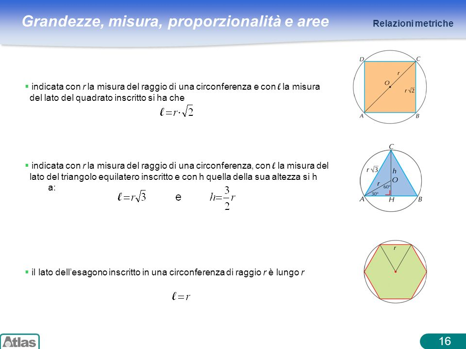 Grandezze, misura, proporzionalità e aree 16 indicata con r la misura del raggio di una circonferenza e con l la misura del lato del quadrato inscritt