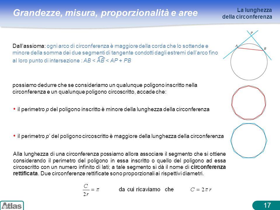Grandezze, misura, proporzionalità e aree 17 La lunghezza della circonferenza Dallassioma: ogni arco di circonferenza è maggiore della corda che lo so