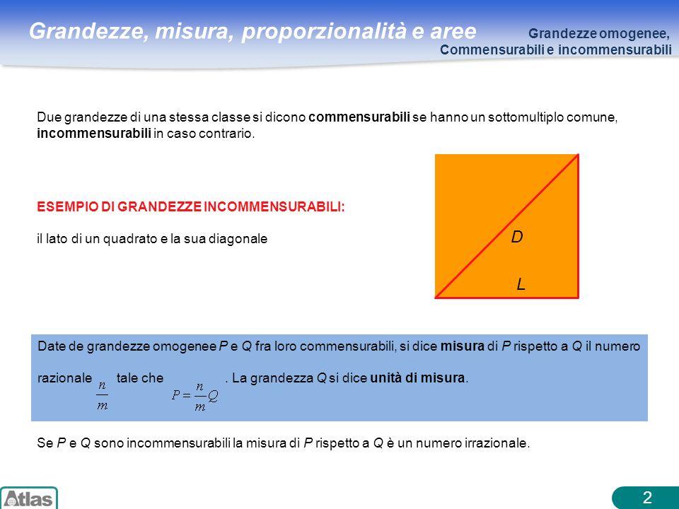 Grandezze, misura, proporzionalità e aree 2 Se P e Q sono incommensurabili la misura di P rispetto a Q è un numero irrazionale. Date de grandezze omog