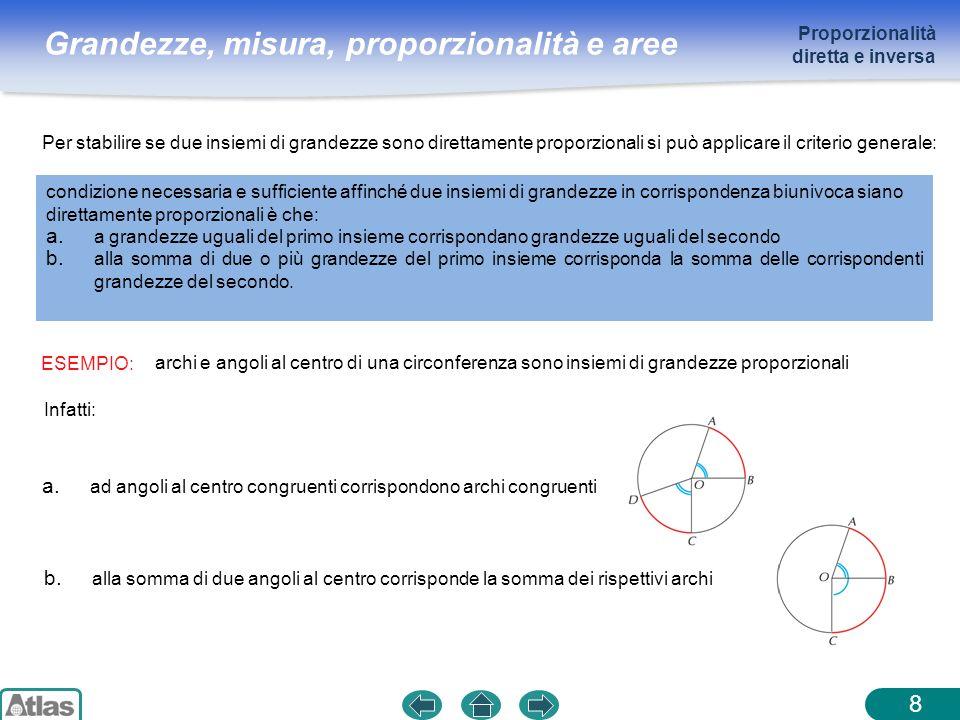 Grandezze, misura, proporzionalità e aree 8 Proporzionalità diretta e inversa Per stabilire se due insiemi di grandezze sono direttamente proporzional