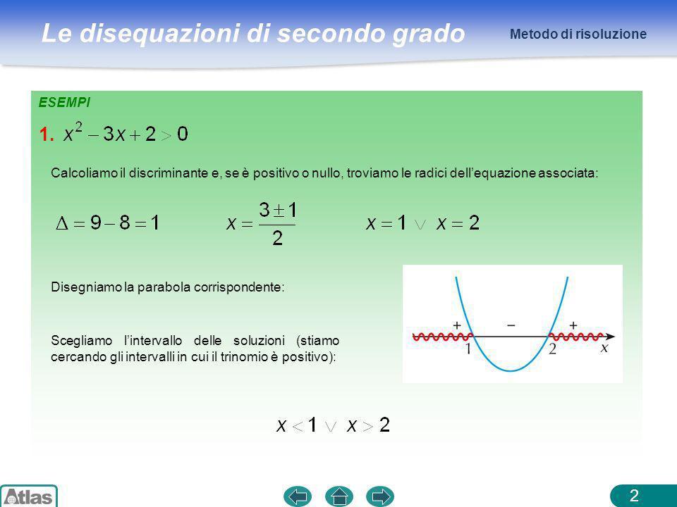 Le disequazioni di secondo grado ESEMPI 2 Metodo di risoluzione Calcoliamo il discriminante e, se è positivo o nullo, troviamo le radici dellequazione