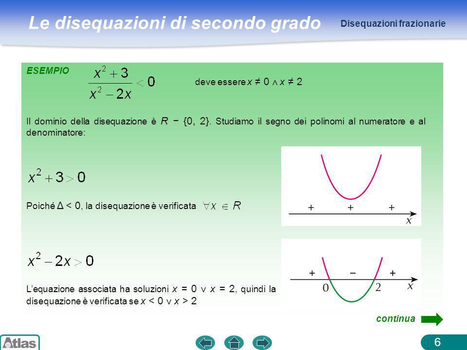 Le disequazioni di secondo grado ESEMPIO Disequazioni frazionarie 6 deve essere x 0 x 2 Il dominio della disequazione è R {0, 2}. Studiamo il segno de