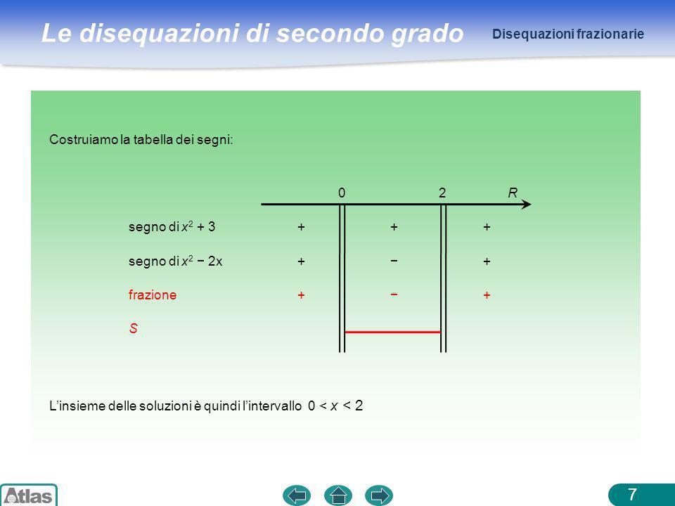 Le disequazioni di secondo grado Disequazioni frazionarie 7 Costruiamo la tabella dei segni: Linsieme delle soluzioni è quindi lintervallo 0 < x < 2 0