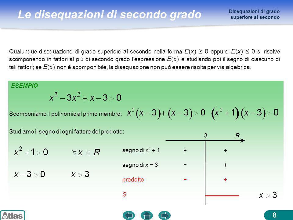 Le disequazioni di secondo grado ESEMPIO 9 Un sistema di disequazioni è verificato nellinsieme intersezione delle soluzioni di ciascuna disequazione; conviene quindi: Sistemi di disequazioni risolvere ciascuna disequazione costruire la tabella delle soluzioni in modo da mettere in evidenza le eventuali intersezioni.