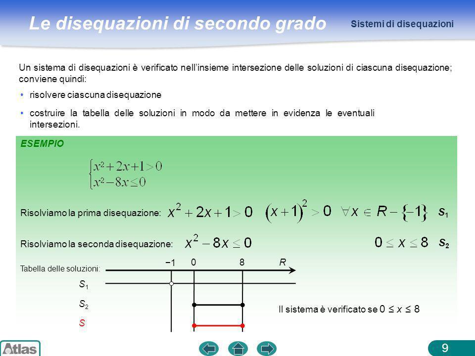 Le disequazioni di secondo grado ESEMPIO 9 Un sistema di disequazioni è verificato nellinsieme intersezione delle soluzioni di ciascuna disequazione;