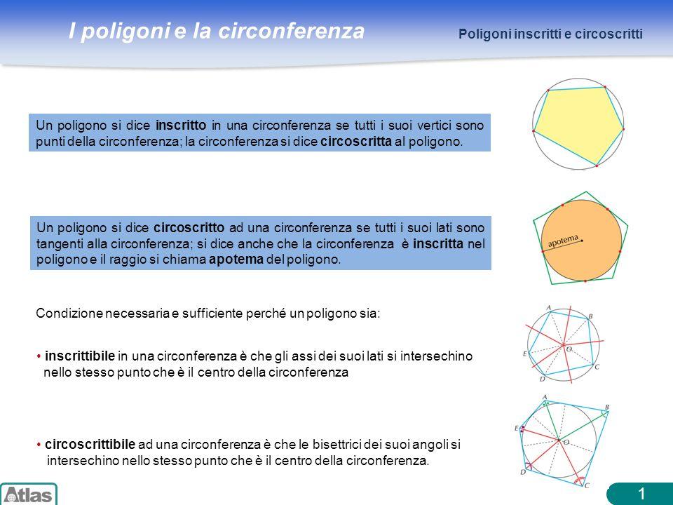I poligoni e la circonferenza 1 Condizione necessaria e sufficiente perché un poligono sia: Poligoni inscritti e circoscritti Un poligono si dice insc