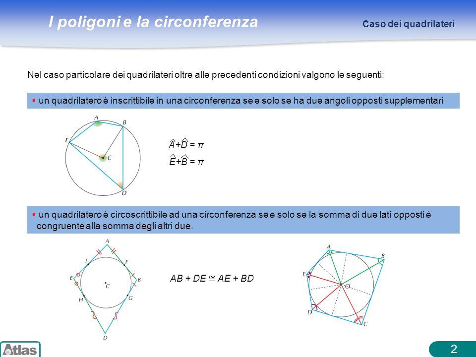 I poligoni e la circonferenza 3 Conseguenze: Caso dei quadrilateri un parallelogramma generico non è inscrittibile in una circonferenza perché i suoi angoli opposti sono congruenti ma non supplementari e non è nemmeno circoscrittibile perché la somma di due lati opposti non è congruente alla somma degli altri due un rettangolo invece è sempre inscrittibile in una circonferenza perché i suoi angoli opposti, essendo retti, sono supplementari; non è invece circoscrittibile un rombo è sempre circoscrittibile ad una circonferenza perché, essendo i lati congruenti, la somma di due lati opposti è congruente alla somma degli altri due; non è invece inscrittibile perché gli angoli opposti non sono supplementari un quadrato è sempre sia inscrittibile che circoscrittibile ad una circonferenza perché si comporta come un rettangolo (quindi è inscrittibile) e come un rombo (quindi è circoscrittibile)