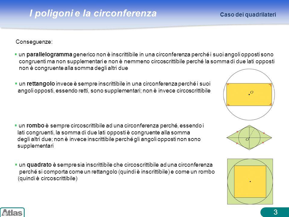 I poligoni e la circonferenza 3 Conseguenze: Caso dei quadrilateri un parallelogramma generico non è inscrittibile in una circonferenza perché i suoi