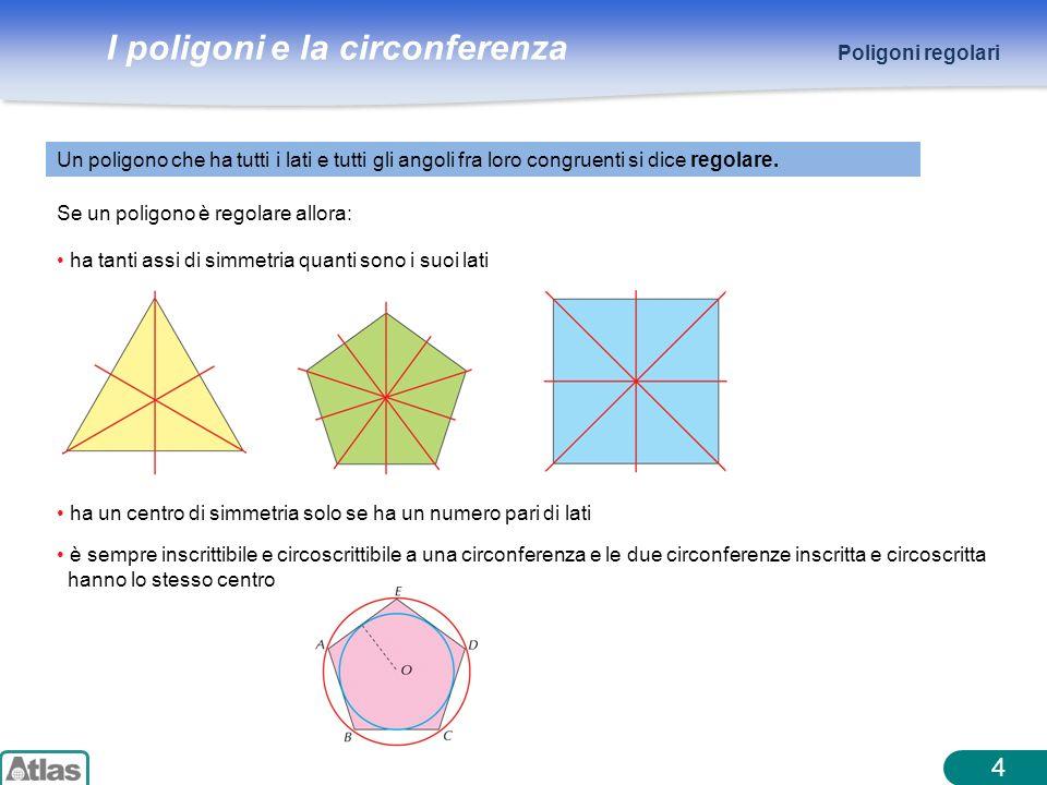 I poligoni e la circonferenza 5 Poligoni regolari Inoltre: i punti di una circonferenza che la dividono in n archi congruenti sono i vertici di un poligono regolare le rette tangenti ad una circonferenza condotte per i punti che la dividono in n parti congruenti, intersecandosi, formano un poligono regolare di n lati