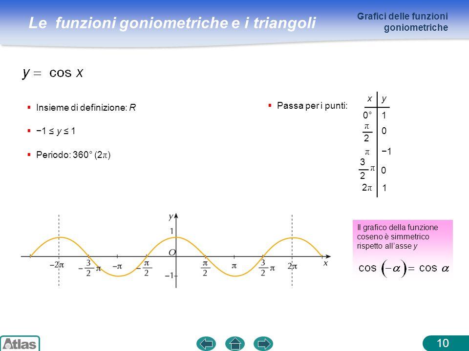 Le funzioni goniometriche e i triangoli 10 Insieme di definizione: R 1 y 1 Periodo: 360° (2 π ) Il grafico della funzione coseno è simmetrico rispetto