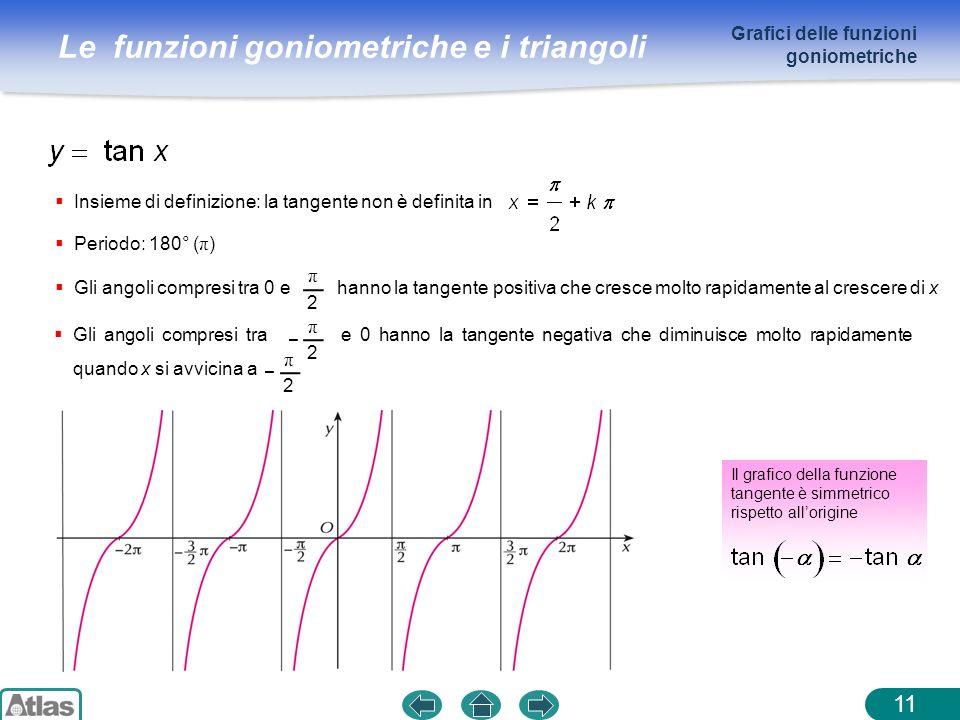 Le funzioni goniometriche e i triangoli 11 Periodo: 180° ( π ) Il grafico della funzione tangente è simmetrico rispetto allorigine Insieme di definizi
