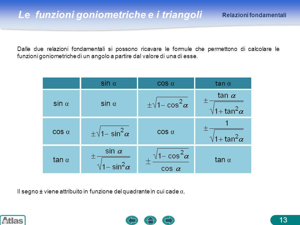 Le funzioni goniometriche e i triangoli 13 Dalle due relazioni fondamentali si possono ricavare le formule che permettono di calcolare le funzioni gon