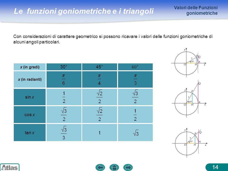 Le funzioni goniometriche e i triangoli 14 Con considerazioni di carattere geometrico si possono ricavare i valori delle funzioni goniometriche di alc