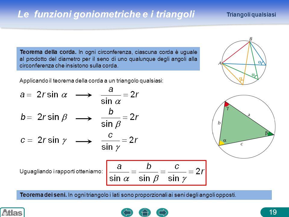 Le funzioni goniometriche e i triangoli 19 Triangoli qualsiasi Teorema della corda. In ogni circonferenza, ciascuna corda è uguale al prodotto del dia