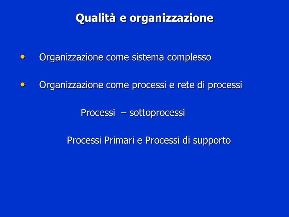 Qualità e organizzazione Organizzazione come sistema complesso Organizzazione come sistema complesso Organizzazione come processi e rete di processi O