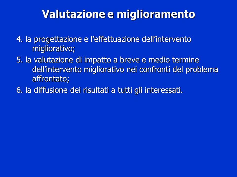 Valutazione e miglioramento 4. la progettazione e leffettuazione dellintervento migliorativo; 5. la valutazione di impatto a breve e medio termine del