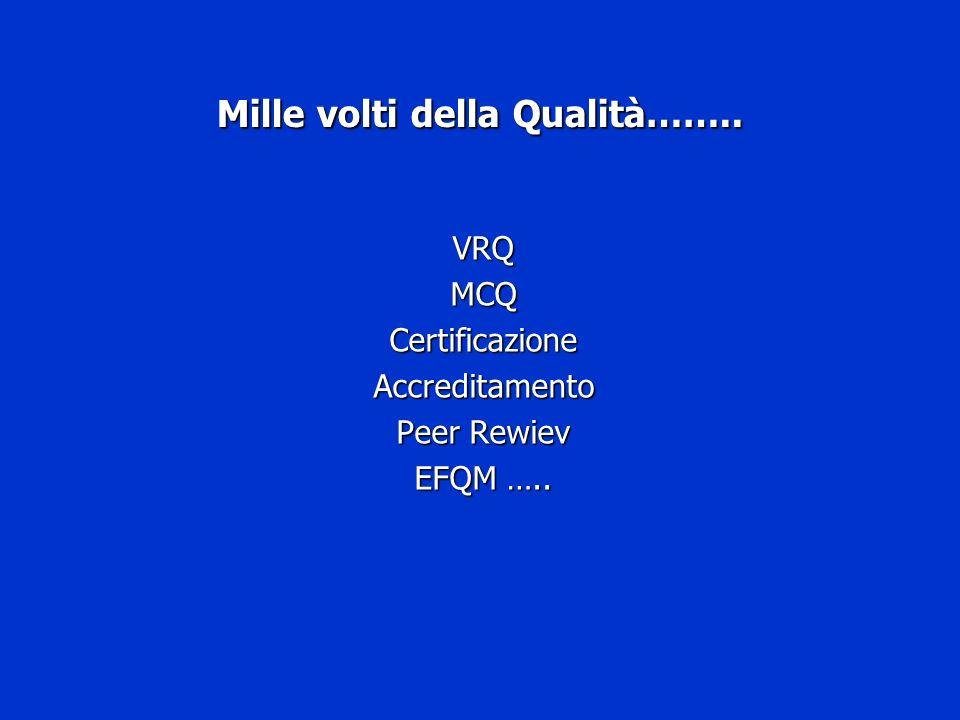 Mille volti della Qualità…….. VRQMCQCertificazioneAccreditamento Peer Rewiev EFQM …..